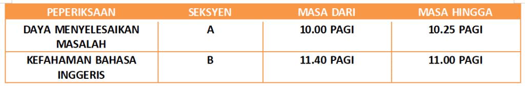 Jadual seksyen dalam PSEE Penolong Jurutera Gred JA29